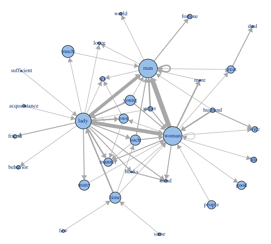 Network32